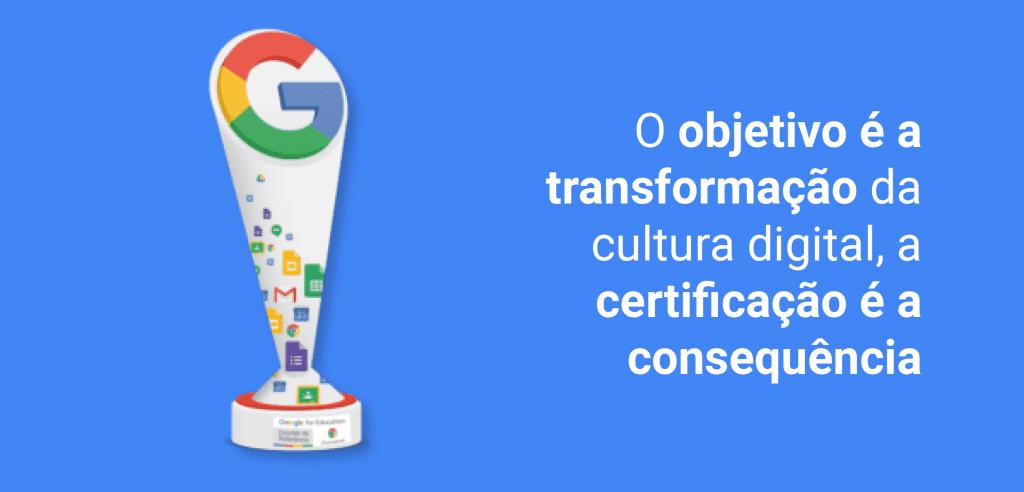 Transformação da Cultura Digital